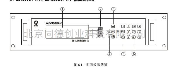 微机绝缘监测仪产品型号:tc-3000a/3000af 传感器价格