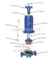 增压泵的安装方式