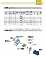 台湾全风MS-751透浦式鼓风机